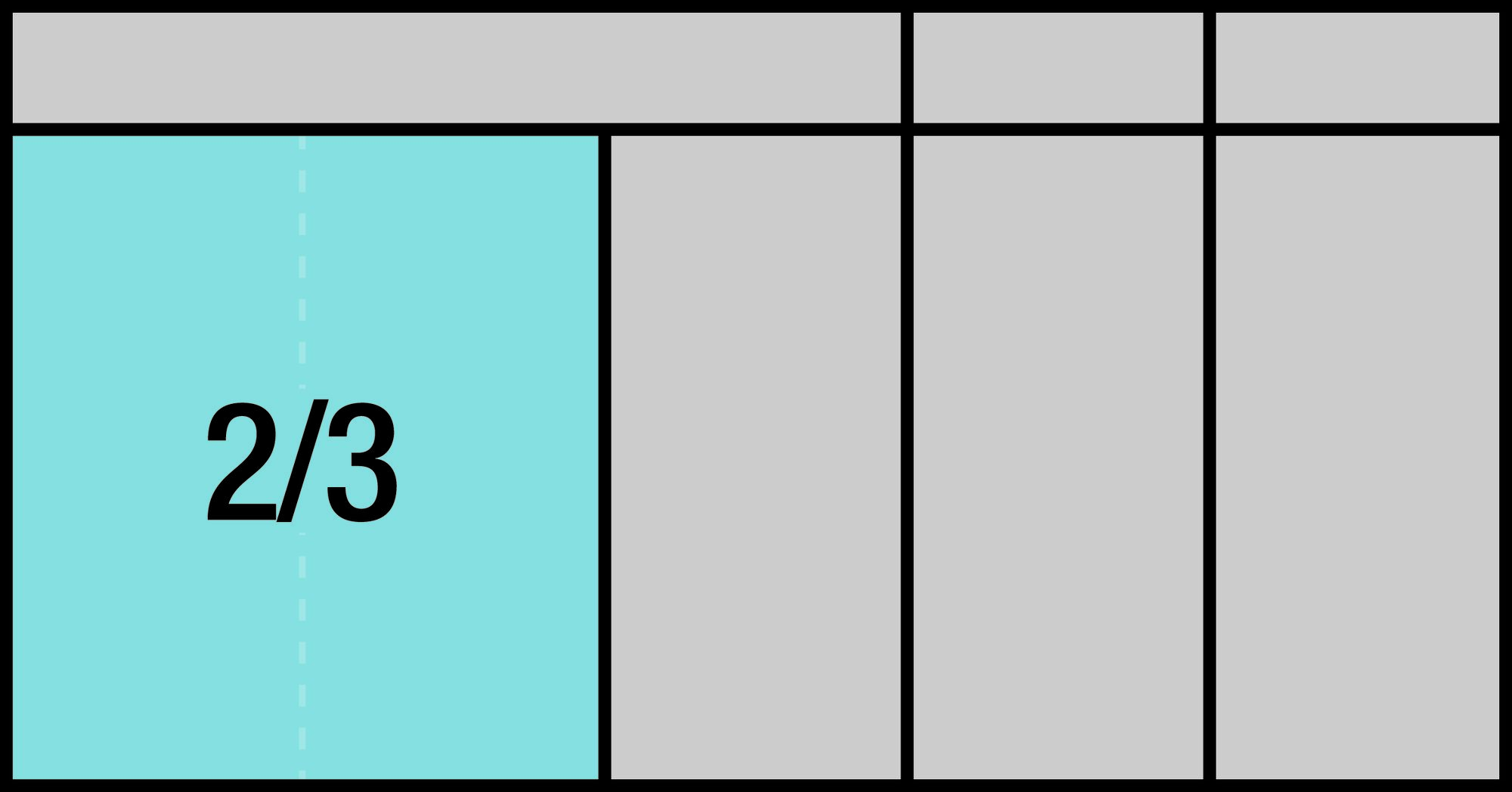 HAZET Schraubendreher Satz 163-100/13 ∙ Pozidriv Profil PZ, Kreuzschlitz Profil PH, Schlitz Profil ∙ Anzahl Werkzeuge: 13