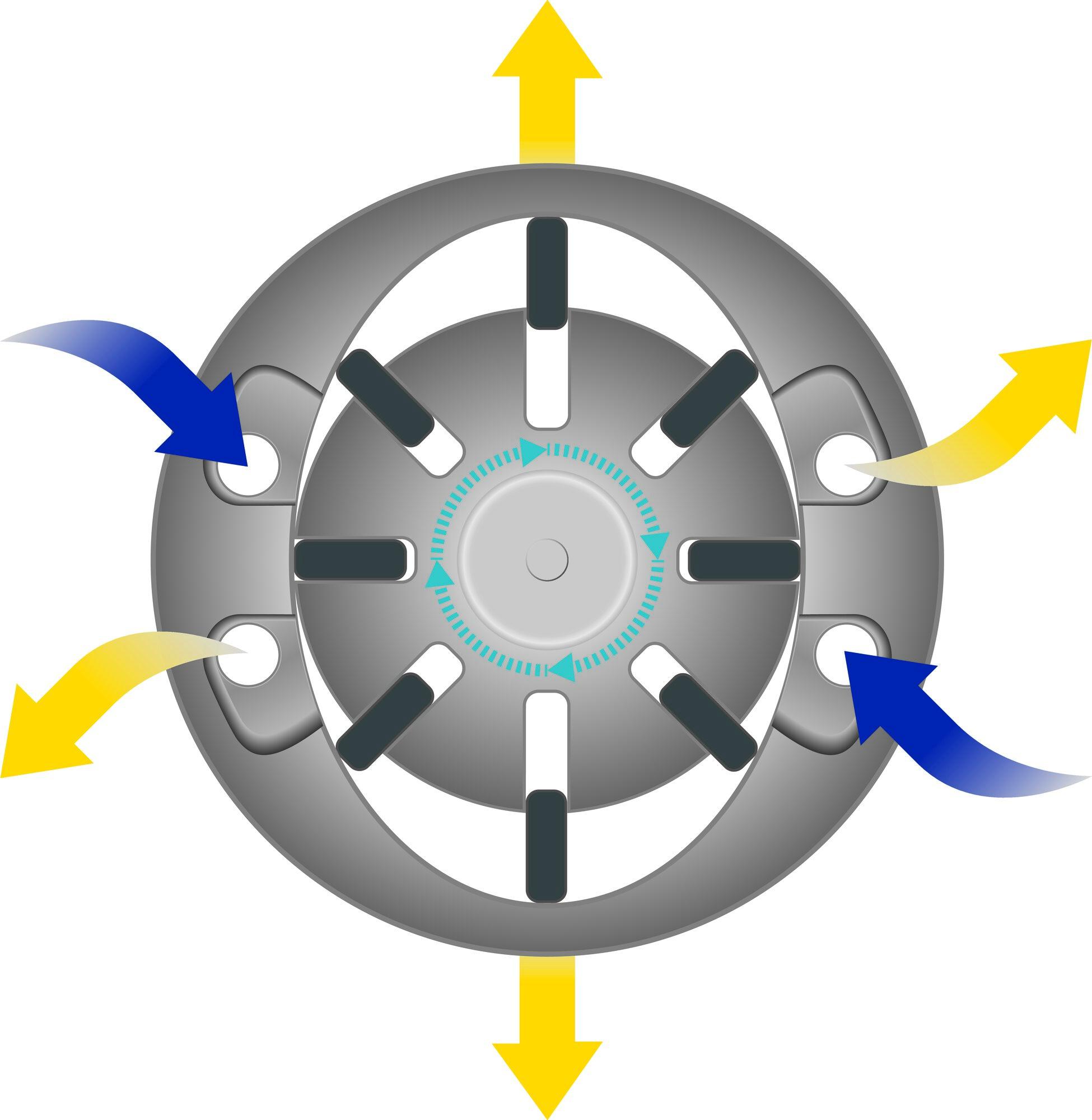 HAZET Twin Turbo Schlagschrauber 9013TT ∙ Lösemoment maximal: 4100 Nm ∙ Vierkant massiv 20 mm (3/4 Zoll)