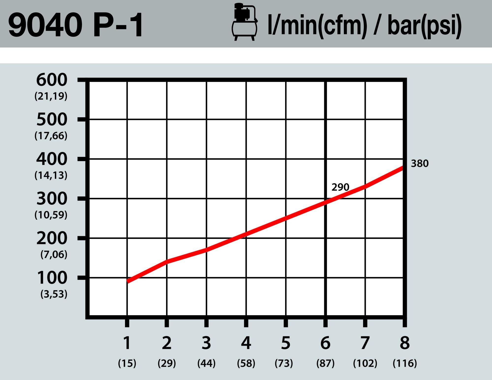 HAZET Ausblaspistole ∙ 100mm 9040P-1